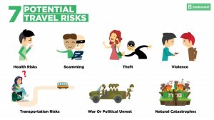 7 common travel risks